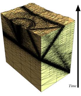 Spacetime mesh of 11 million tetrahedra for a crack-tip wave scattering simulation. The refinement ratio is as small as 10-4.