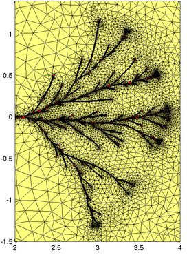 Dynamic crack propagation on the space front. Refinement ratio is smaller than 10-6.